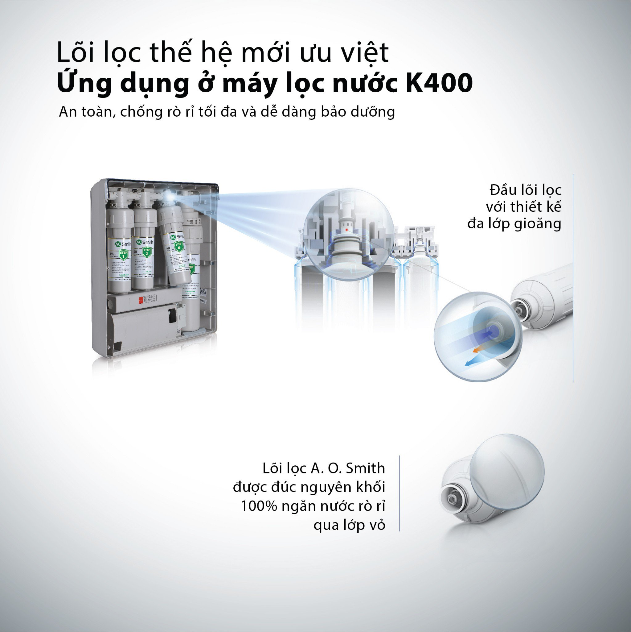 Máy lọc nước A.O.Smith K400