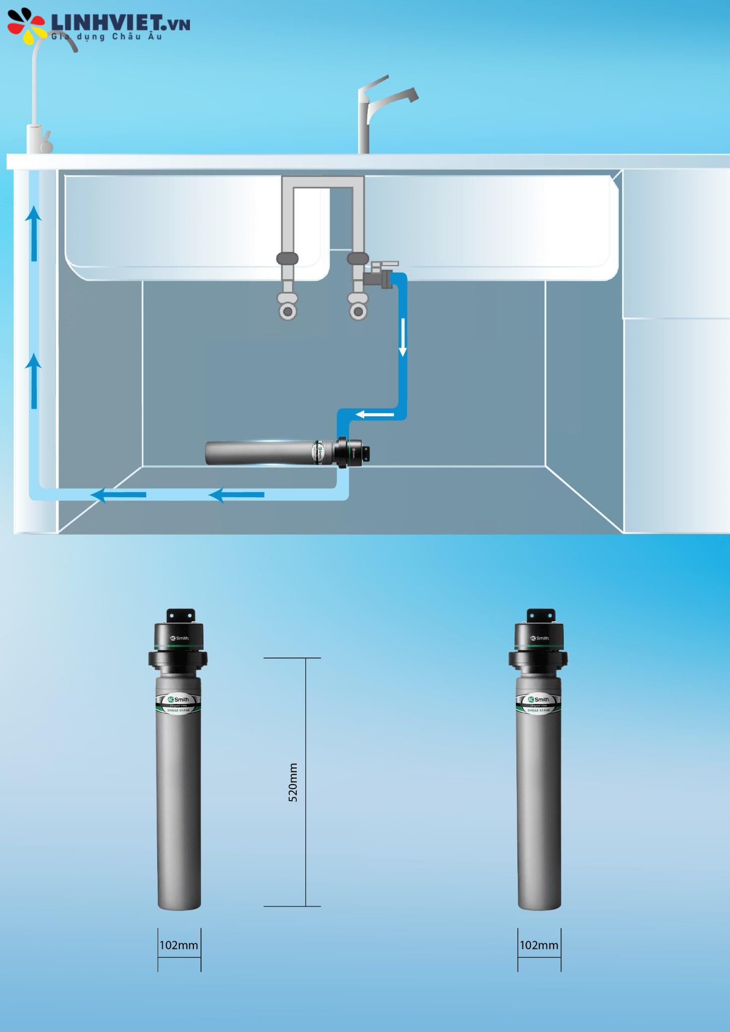 Máy lọc nước Mircro Filter AO-MF-ADV